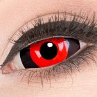 Sclera Blood Cell